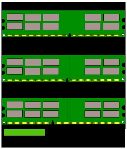 ¿Cuál es la diferencia entre RAM DDR2 y DDR3?