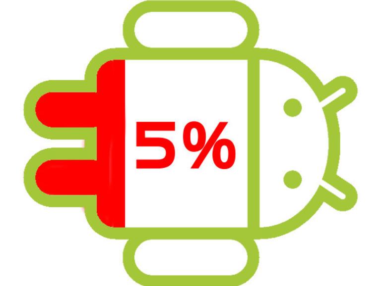 Cómo restablecer la batería adaptable de Android Pie