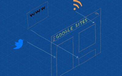 Cómo incrustar contenido de la Web en su sitio de Google