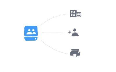 Cómo gestionar, proteger y supervisar los datos de Google Team Drive