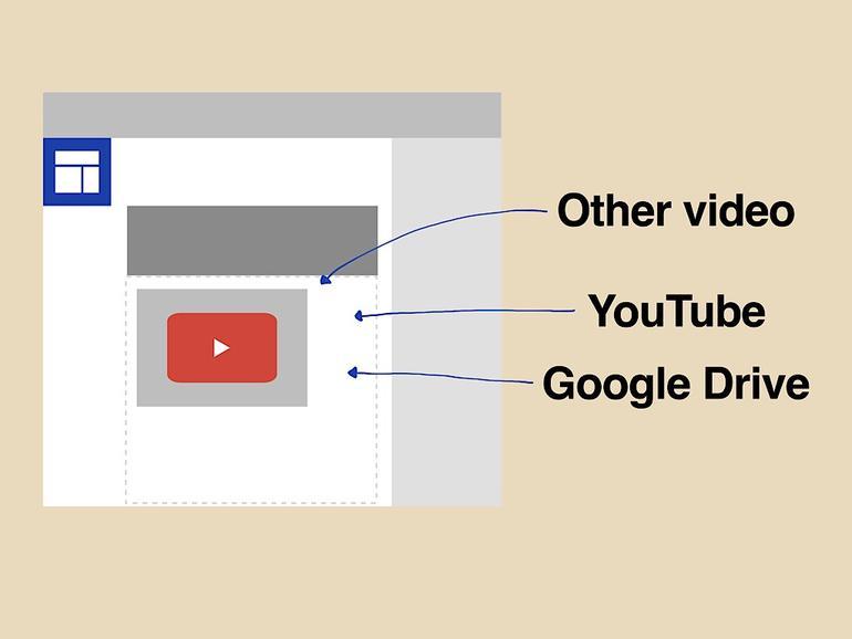 Cómo compartir vídeos con Google Sites