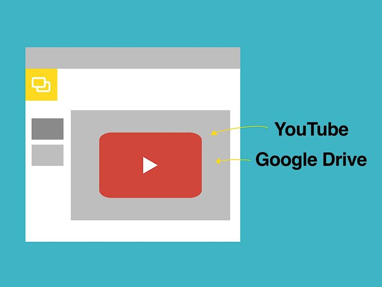 Cómo compartir vídeos con Google Slides