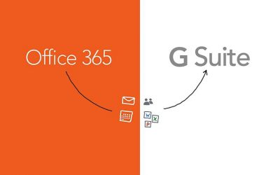 Cómo migrar datos de Office 365 a G Suite
