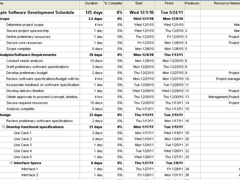 Cómo crear plazos en Microsoft Project 2007
