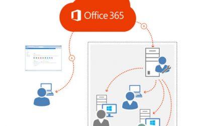 Cómo ahorrar tiempo drásticamente al implementar Microsoft Office 365